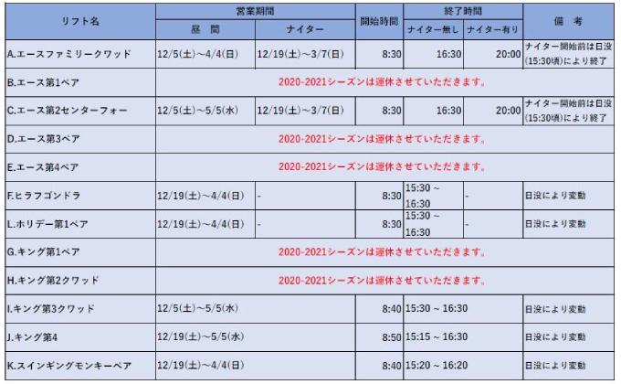 ニセコグラン・ヒラフスキー場 リフト・ゴンドラ1日券(5枚)