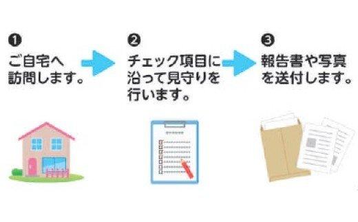 【F-1a】見守りサービス(1回分)