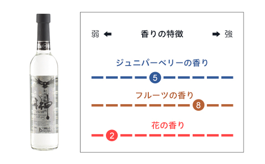 紀州熊野蒸溜所 クラフトジン 4本セット