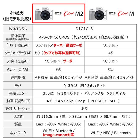 ミラーレスカメラ EOSKissM2・ レンズキット(ブラック)